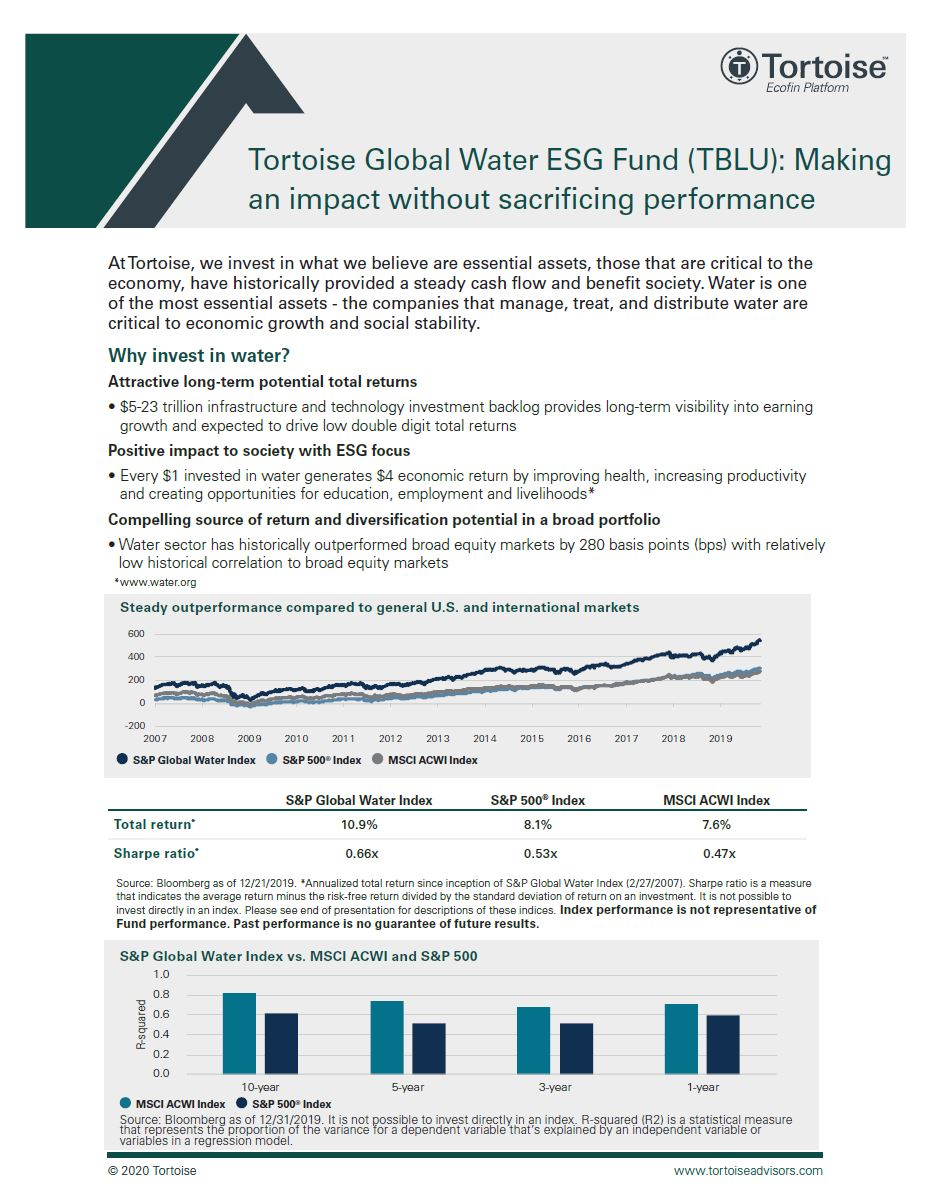 Ecofin Global Water ESG Fund (EBLU): Making an impact without sacrificing performance
